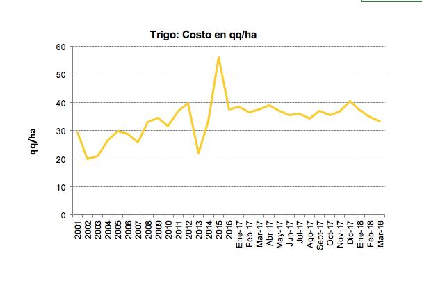 trigo-1-marg